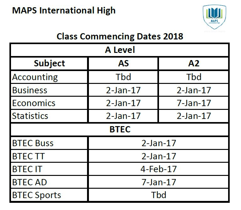 Class Commencing Dates 2018