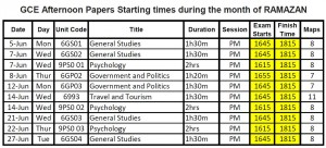 GCE afternoon papers starting timings have been changed for the month of Ramazan.